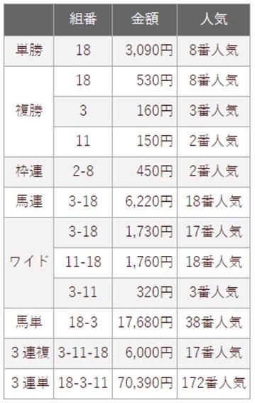 satukisho2016-2